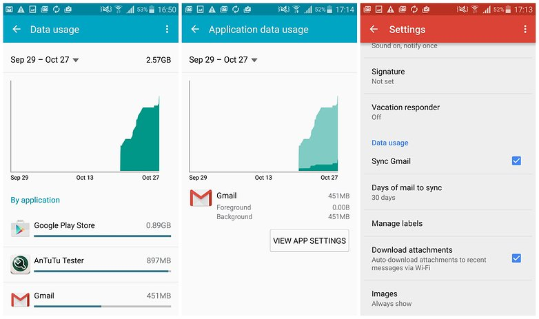 Does Gmail App warrant 451 MB of data usage in a month? - ApkFact.COm