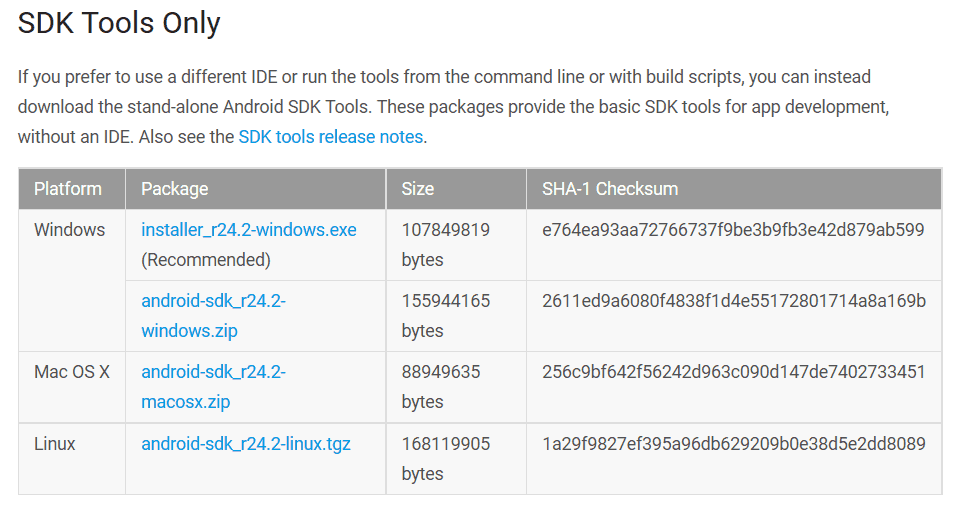 android-sdk-downloads
