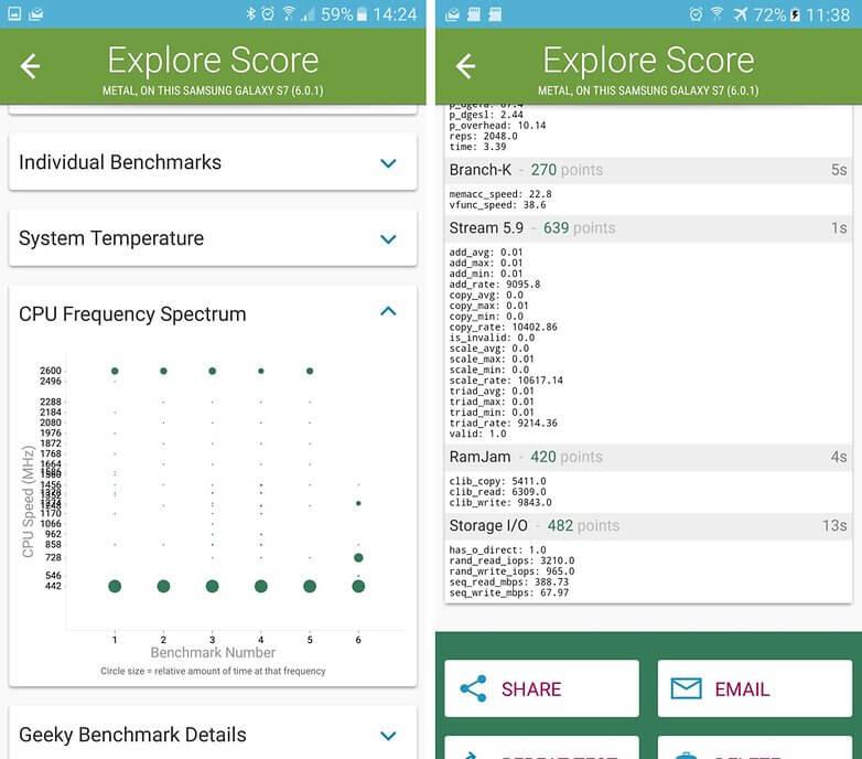 galaxy_s7_vellamo_score . Samsung Galaxy S7 Review